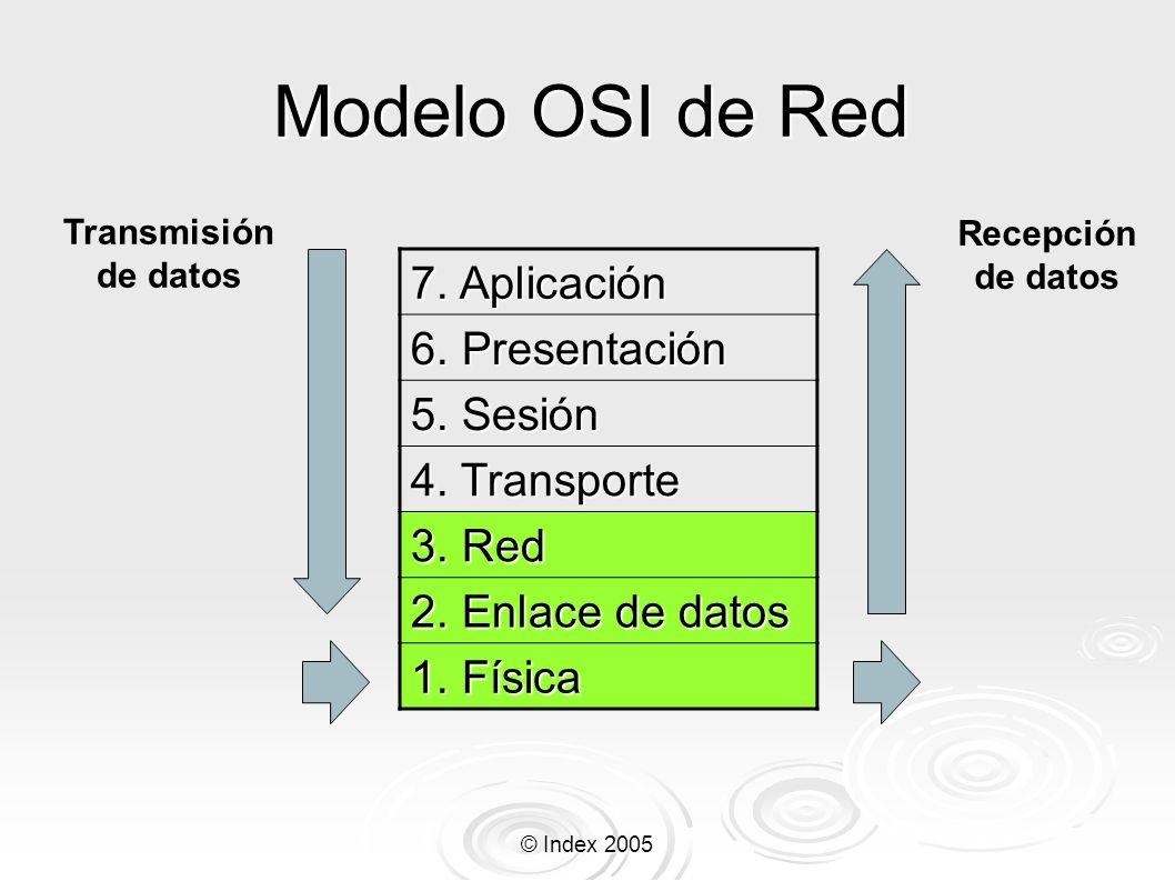 © Index 2005 Modelo OSI de Red 7. Aplicación 6. Presentación 5. Sesión 4. Transporte 3. Red 2. Enlace de datos 1. Física Transmisión de datos Recepció