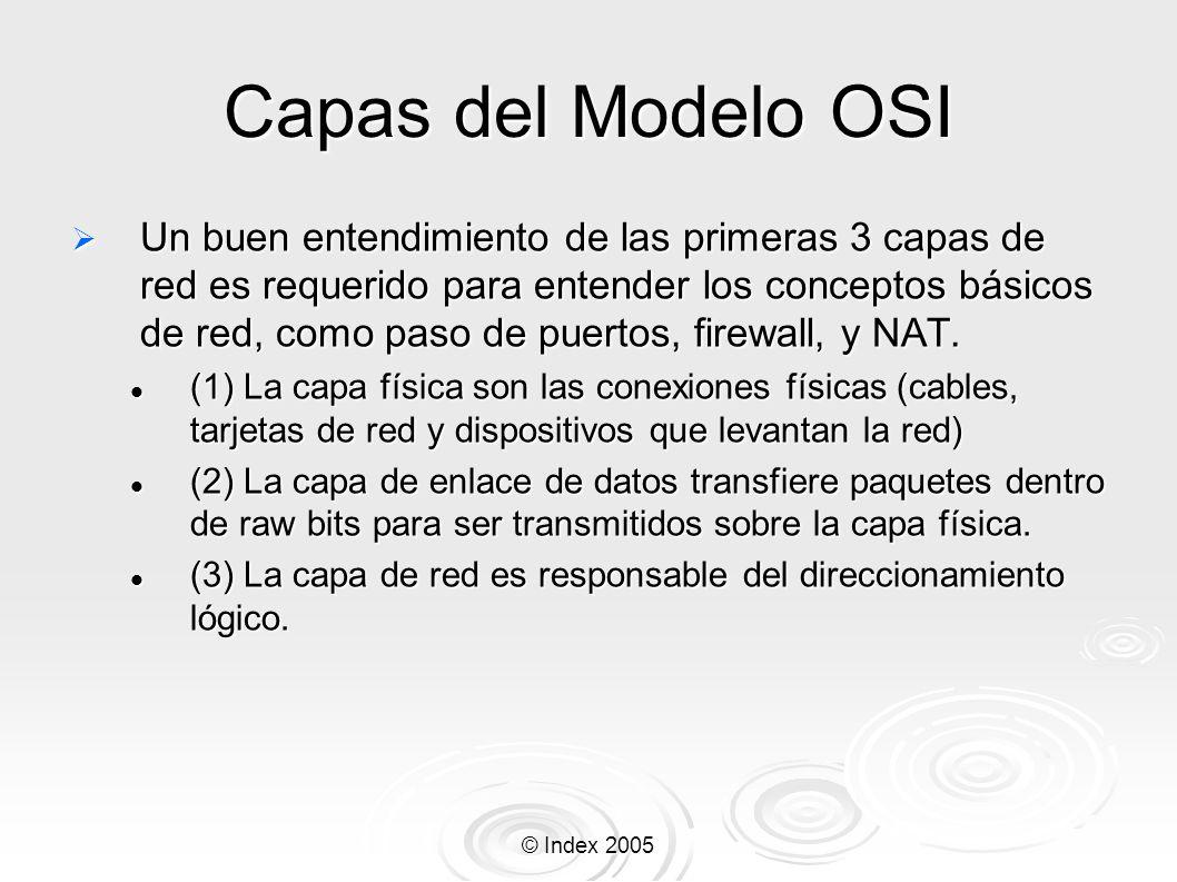 © Index 2005 Capas del Modelo OSI Un buen entendimiento de las primeras 3 capas de red es requerido para entender los conceptos básicos de red, como p