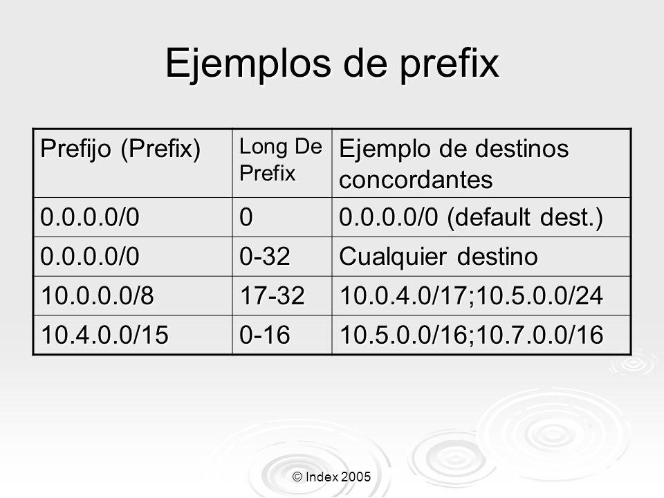 © Index 2005 Ejemplos de prefix Prefijo (Prefix) Long De Prefix Ejemplo de destinos concordantes 0.0.0.0/00 0.0.0.0/0 (default dest.) 0.0.0.0/00-32 Cualquier destino 10.0.0.0/817-3210.0.4.0/17;10.5.0.0/24 10.4.0.0/150-1610.5.0.0/16;10.7.0.0/16