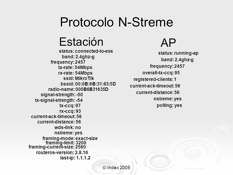 © Index 2005 Protocolo N-Streme Estación Estación status: connected-to-ess band: 2.4ghz-g band: 2.4ghz-g frequency: 2457 frequency: 2457 tx-rate: 54Mb