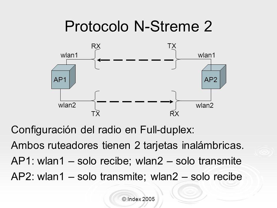 © Index 2005 Protocolo N-Streme 2 Configuración del radio en Full-duplex: Ambos ruteadores tienen 2 tarjetas inalámbricas. AP1: wlan1 – solo recibe; w