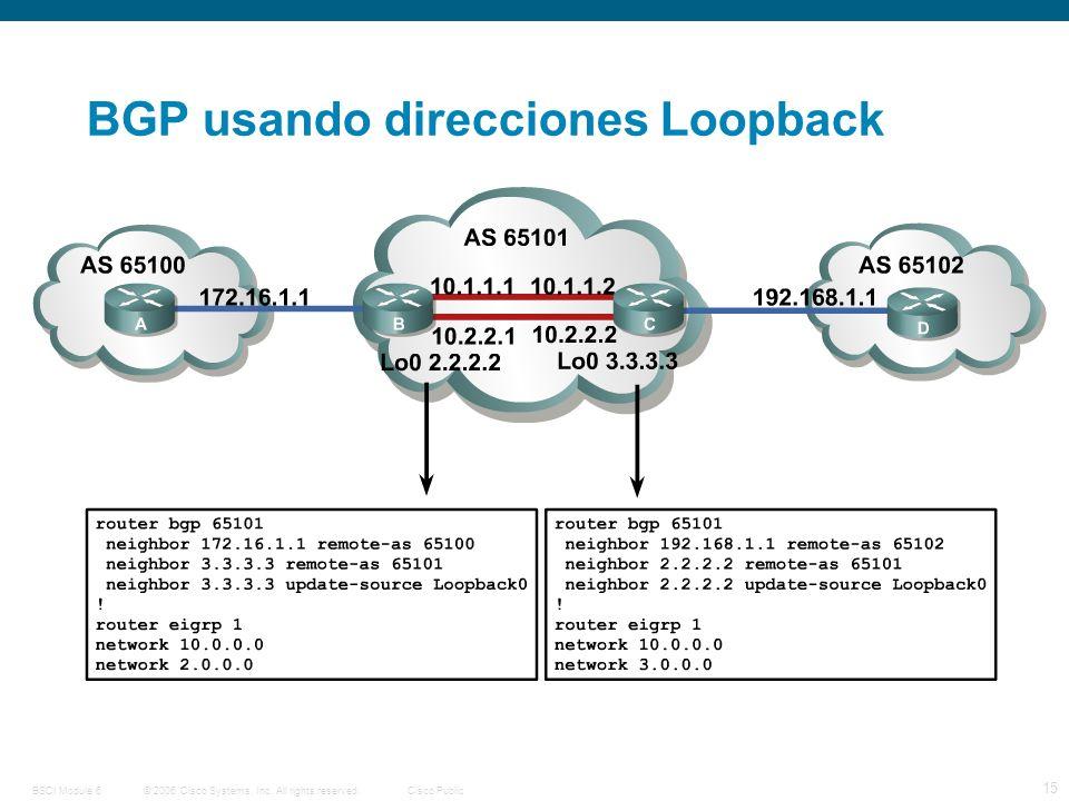 © 2006 Cisco Systems, Inc. All rights reserved.Cisco PublicBSCI Module 6 15 BGP usando direcciones Loopback