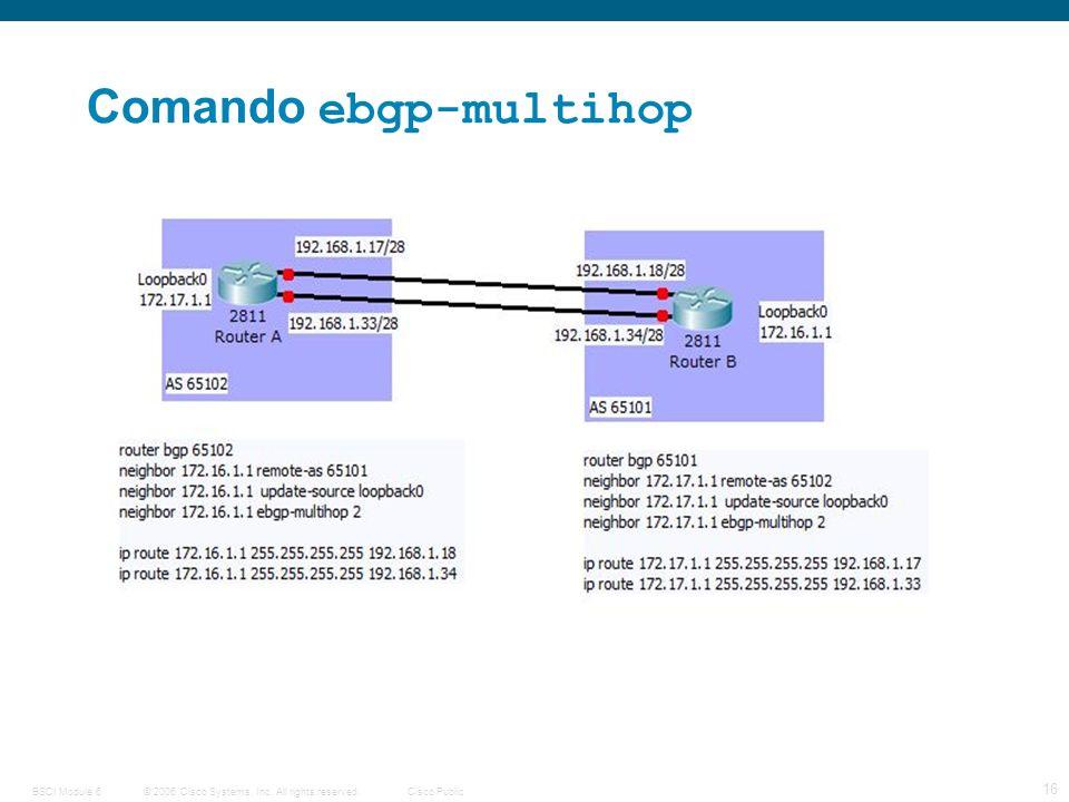 © 2006 Cisco Systems, Inc. All rights reserved.Cisco PublicBSCI Module 6 16 Comando ebgp-multihop