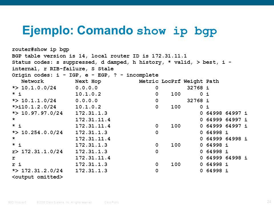 © 2006 Cisco Systems, Inc. All rights reserved.Cisco PublicBSCI Module 6 24 Ejemplo: Comando show ip bgp router#show ip bgp BGP table version is 14, l