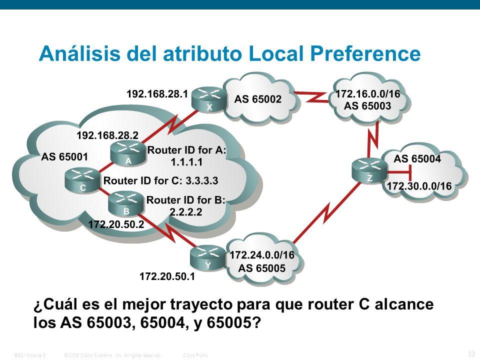 © 2006 Cisco Systems, Inc. All rights reserved.Cisco PublicBSCI Module 6 33 Análisis del atributo Local Preference ¿Cuál es el mejor trayecto para que