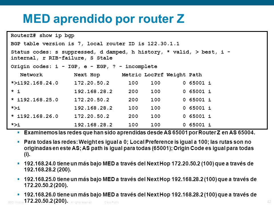 © 2006 Cisco Systems, Inc. All rights reserved.Cisco PublicBSCI Module 6 42 MED aprendido por router Z RouterZ# show ip bgp BGP table version is 7, lo