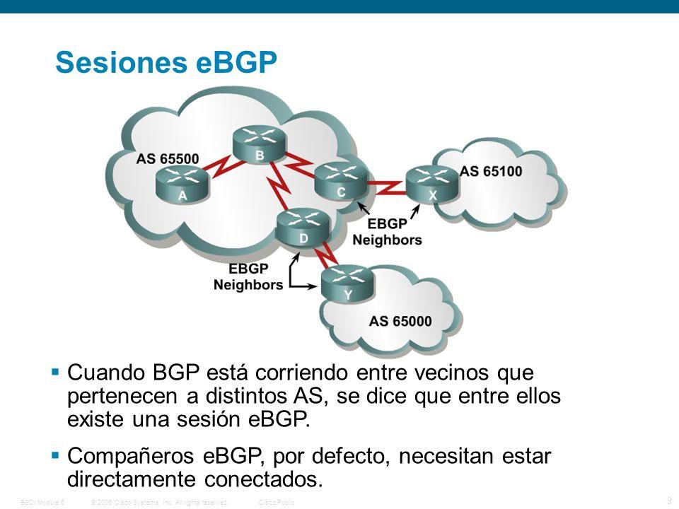 © 2006 Cisco Systems, Inc. All rights reserved.Cisco PublicBSCI Module 6 9 Sesiones eBGP Cuando BGP está corriendo entre vecinos que pertenecen a dist
