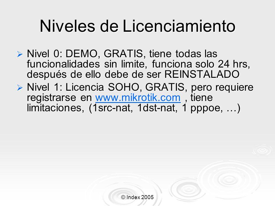© Index 2005 Niveles de Licenciamiento, cont.