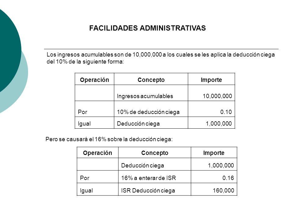 Los ingresos acumulables son de 10,000,000 a los cuales se les aplica la deducción ciega del 10% de la siguiente forma: OperaciónConceptoImporte Ingre