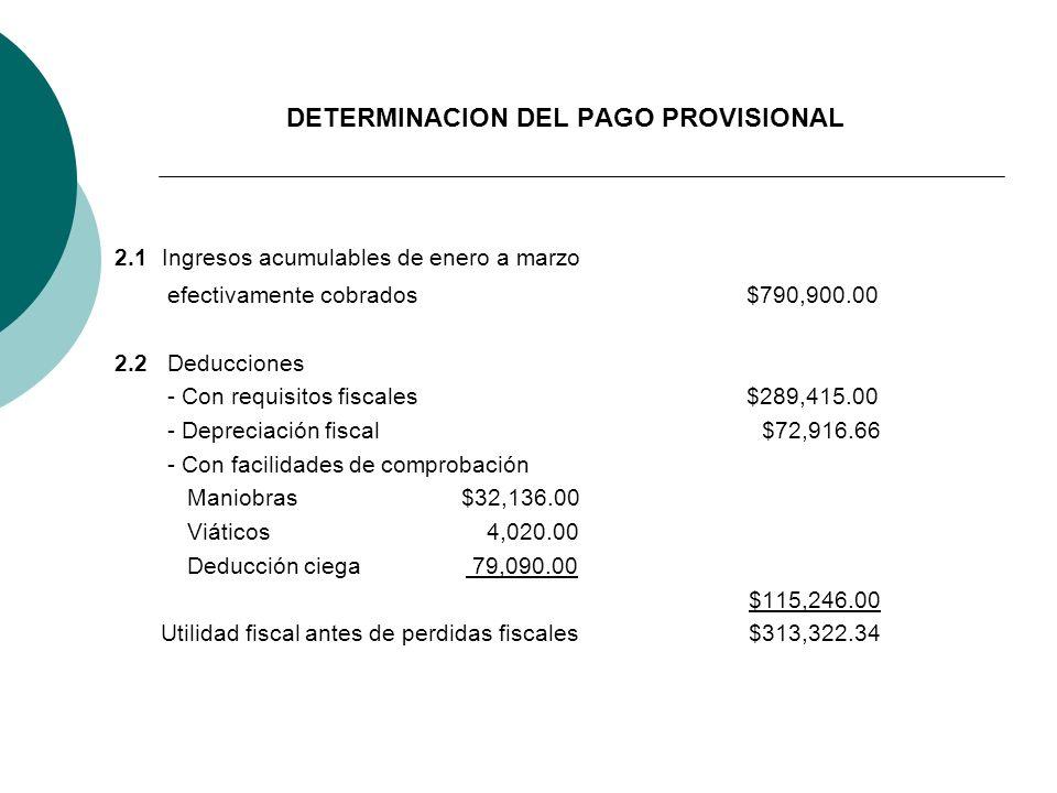 DETERMINACION DEL PAGO PROVISIONAL 2.1 Ingresos acumulables de enero a marzo efectivamente cobrados $790,900.00 2.2 Deducciones - Con requisitos fisca