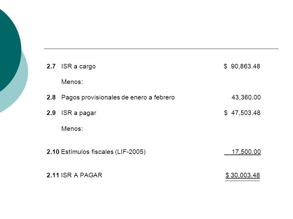 2.7 ISR a cargo $ 90,863.48 Menos: 2.8 Pagos provisionales de enero a febrero 43,360.00 2.9 ISR a pagar $ 47,503.48 Menos: 2.10 Estímulos fiscales (LI