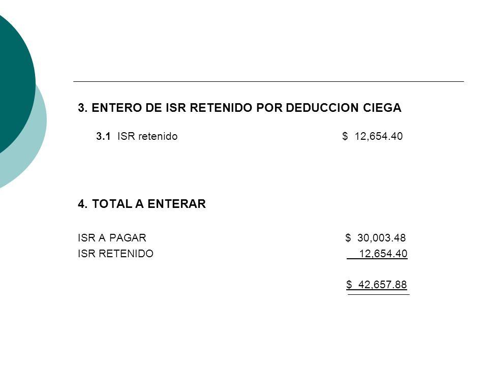 3. ENTERO DE ISR RETENIDO POR DEDUCCION CIEGA 3.1 ISR retenido $ 12,654.40 4. TOTAL A ENTERAR ISR A PAGAR $ 30,003.48 ISR RETENIDO 12,654.40 $ 42,657.