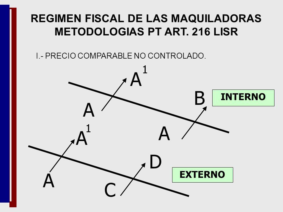 REGIMEN FISCAL DE LAS MAQUILADORAS METODOLOGIAS PT ART. 216 LISR EXTERNO INTERNO A C A B A A D A 1 1 I.- PRECIO COMPARABLE NO CONTROLADO.
