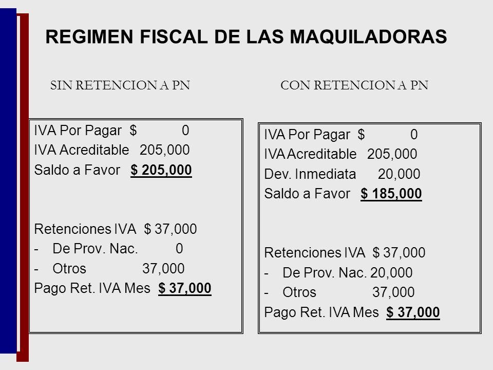 IVA Por Pagar $ 0 IVA Acreditable 205,000 Saldo a Favor $ 205,000 Retenciones IVA $ 37,000 -De Prov. Nac. 0 -Otros 37,000 Pago Ret. IVA Mes $ 37,000 R
