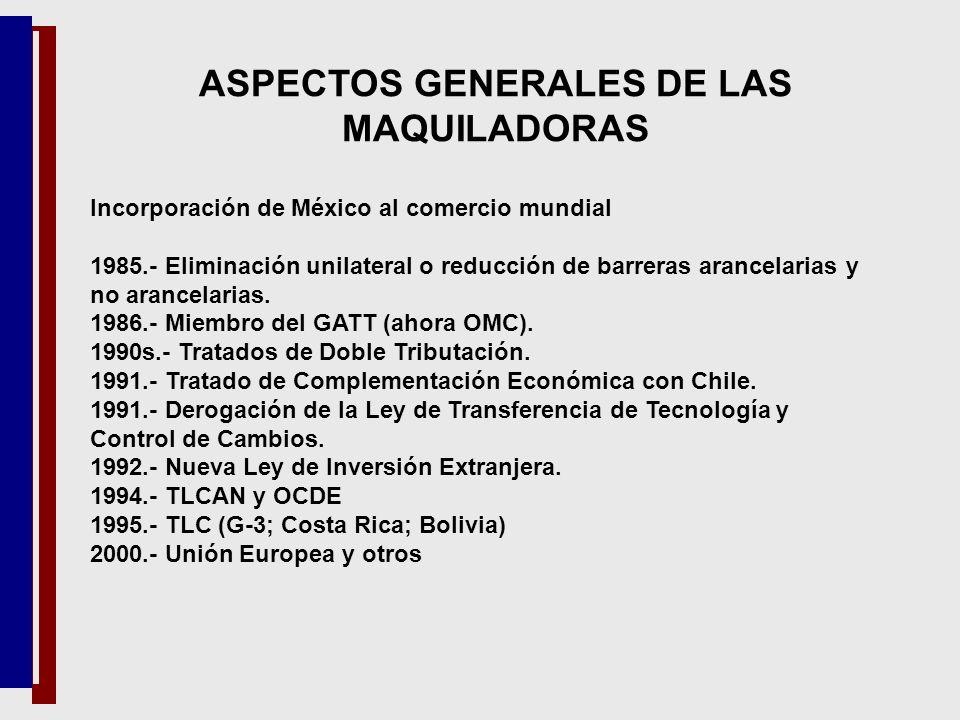 Incorporación de México al comercio mundial 1985.- Eliminación unilateral o reducción de barreras arancelarias y no arancelarias. 1986.- Miembro del G