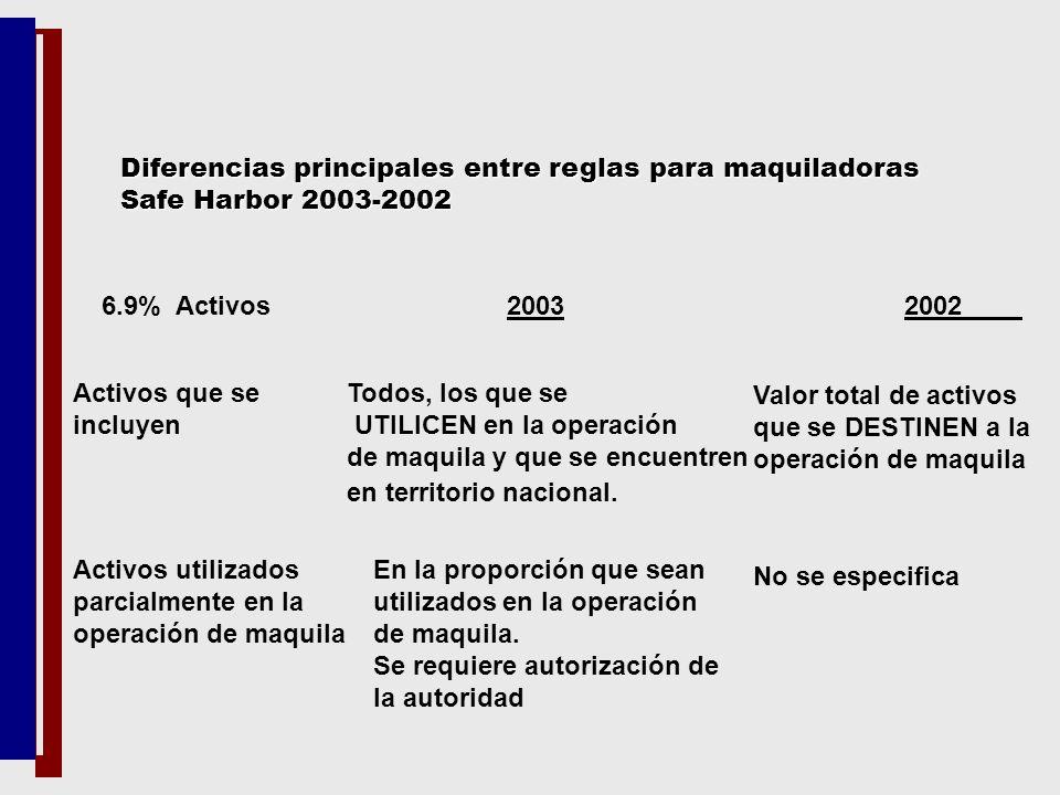 Diferencias principales entre reglas para maquiladoras Safe Harbor 2003-2002 6.9% Activos 2003 2002 Activos que se incluyen Todos, los que se UTILICEN