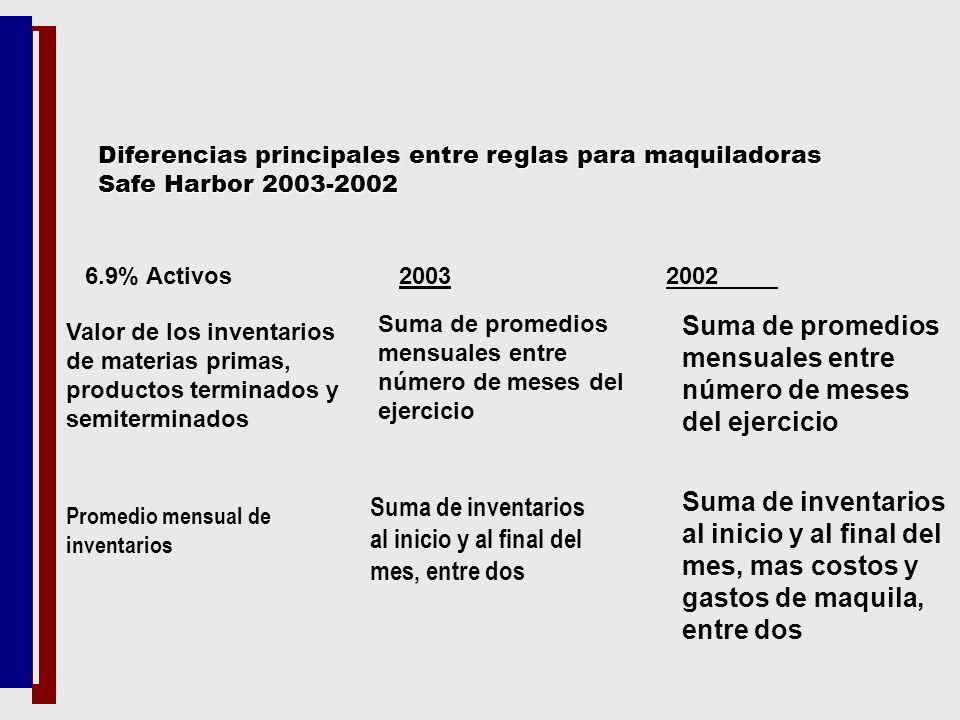 Diferencias principales entre reglas para maquiladoras Safe Harbor 2003-2002 6.9% Activos 2003 2002 Valor de los inventarios de materias primas, produ