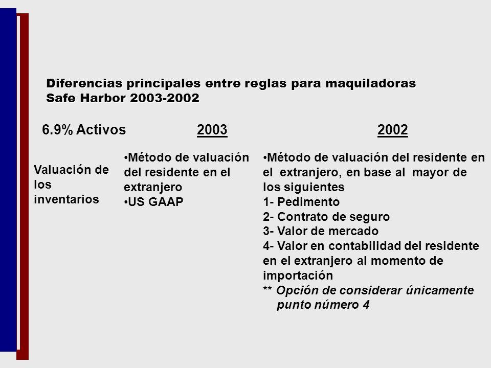 6.9% Activos 2003 2002 Valuación de los inventarios Método de valuación del residente en el extranjero US GAAP Método de valuación del residente en el