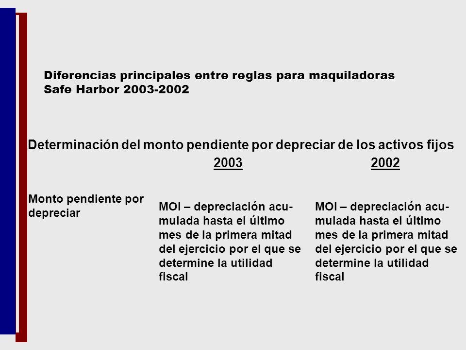 Determinación del monto pendiente por depreciar de los activos fijos 2003 2002 Monto pendiente por depreciar MOI – depreciación acu- mulada hasta el ú