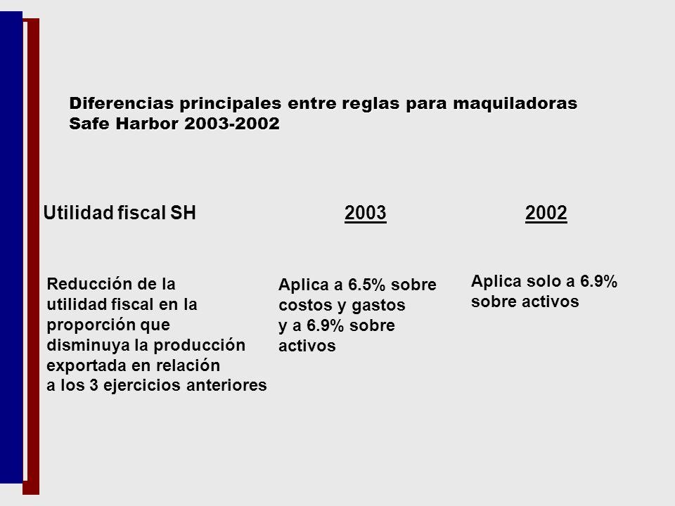 Utilidad fiscal SH2003 2002 Reducción de la utilidad fiscal en la proporción que disminuya la producción exportada en relación a los 3 ejercicios ante