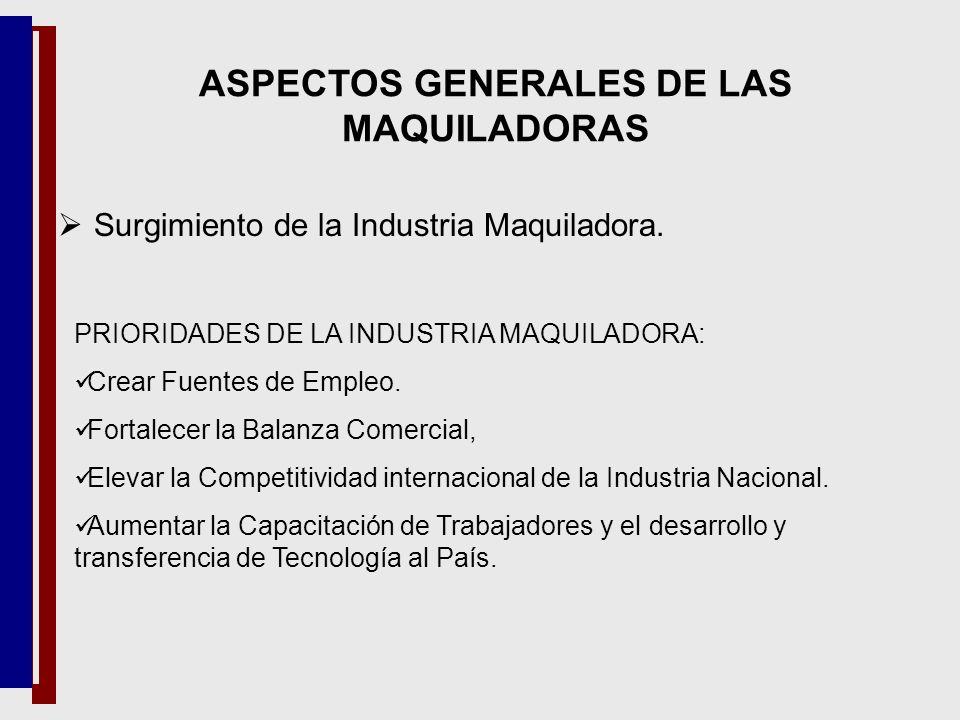 Surgimiento de la Industria Maquiladora. PRIORIDADES DE LA INDUSTRIA MAQUILADORA: Crear Fuentes de Empleo. Fortalecer la Balanza Comercial, Elevar la