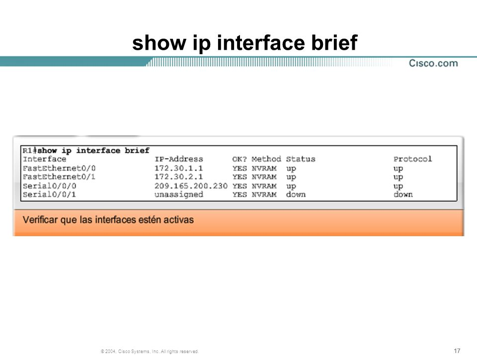 17 © 2004, Cisco Systems, Inc. All rights reserved. show ip interface brief