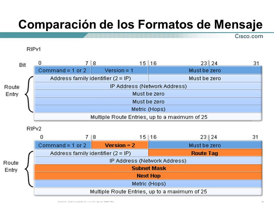 333 © 2004, Cisco Systems, Inc. All rights reserved. Comparación de los Formatos de Mensaje