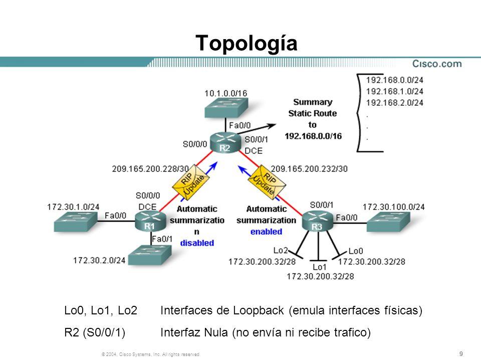 999 © 2004, Cisco Systems, Inc. All rights reserved. Topología Lo0, Lo1, Lo2Interfaces de Loopback (emula interfaces físicas) R2 (S0/0/1)Interfaz Nula
