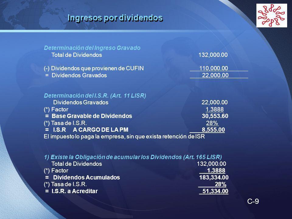 LOGO Determinación del Ingreso Gravado Total de Dividendos 132,000.00 (-) Dividendos que provienen de CUFIN 110,000.00 = Dividendos Gravados 22,000.00 Determinación del I.S.R.