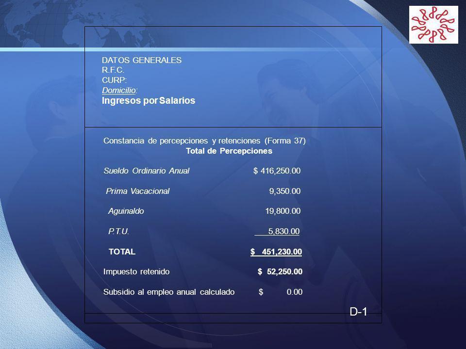 LOGO Determinación del Ingreso Acumulable: CONCEPTOINGRESO BRUTOINGRESO EXENTOINGRESO ACUMULABLE Sueldo Anual 416,250.00 Aguinaldo 19,800.00 1,577.70 18,222.30 P.T.U.