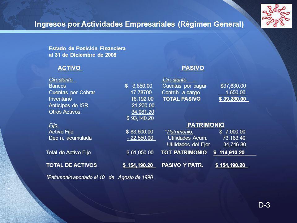 LOGO Estado de Posición Financiera al 31 de Diciembre de 2008 ACTIVO PASIVO Circulante Bancos $ 3,850.00 Cuentas por pagar $37,630.00 Cuentas por Cobrar 17,78700 Contrib.