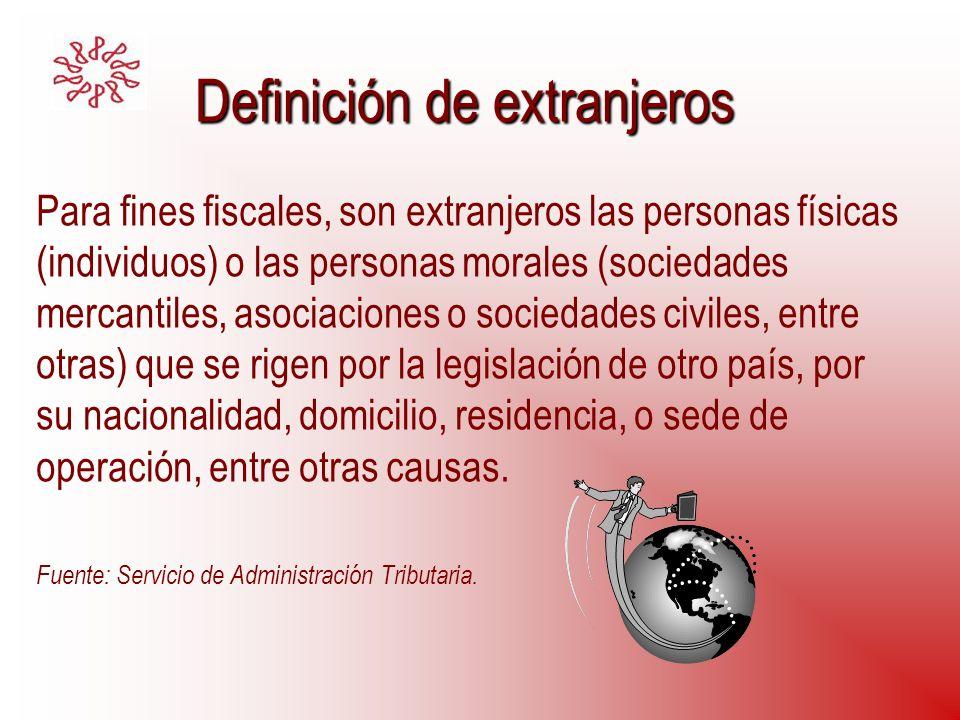 Para fines fiscales, son extranjeros las personas físicas (individuos) o las personas morales (sociedades mercantiles, asociaciones o sociedades civil