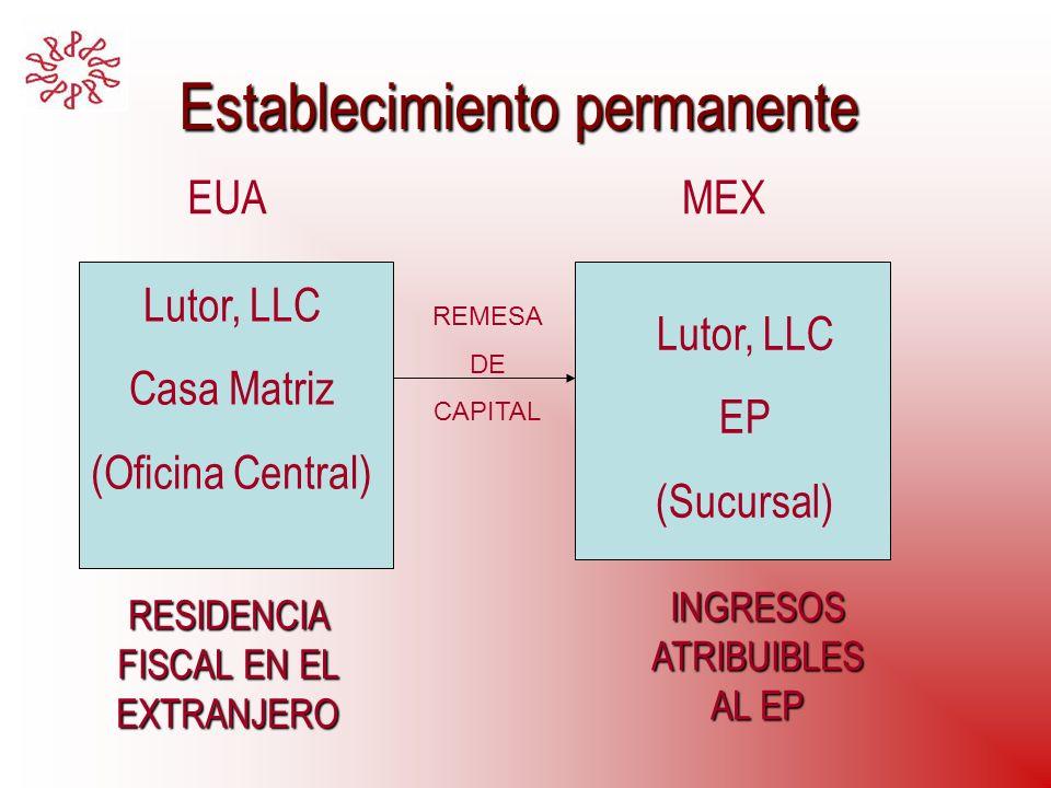 Establecimiento permanente EUAMEX Lutor, LLC Casa Matriz (Oficina Central) Lutor, LLC EP (Sucursal) RESIDENCIA FISCAL EN EL EXTRANJERO INGRESOS ATRIBU
