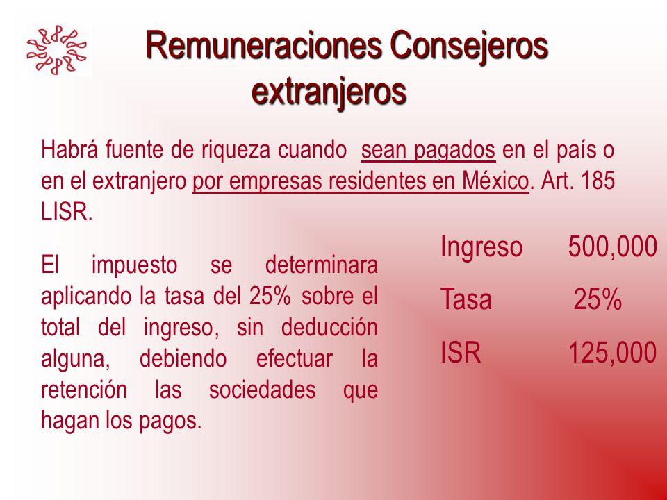 Remuneraciones Consejeros extranjeros Remuneraciones Consejeros extranjeros Habrá fuente de riqueza cuando sean pagados en el país o en el extranjero