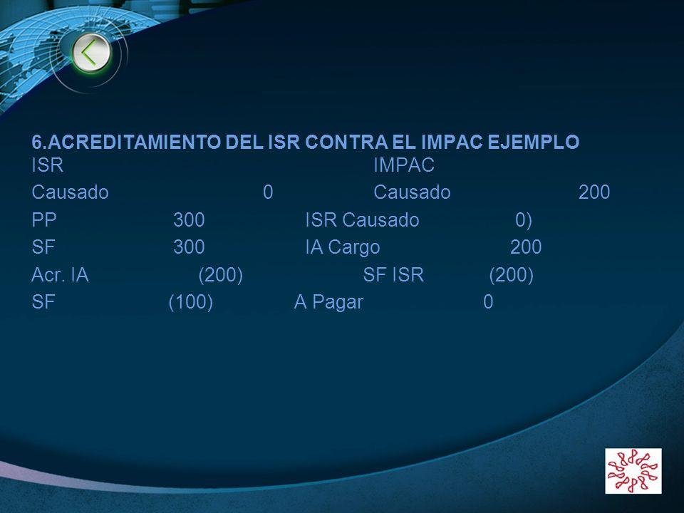 LOGO 6.ACREDITAMIENTO DEL ISR CONTRA EL IMPAC EJEMPLO ISRIMPAC Causado 0Causado200 PP 300ISR Causado 0) SF 300IA Cargo 200 Acr. IA (200) SF ISR (200)