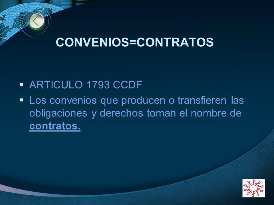 LOGO CONVENIOS=CONTRATOS ARTICULO 1793 CCDF Los convenios que producen o transfieren las obligaciones y derechos toman el nombre de contratos.