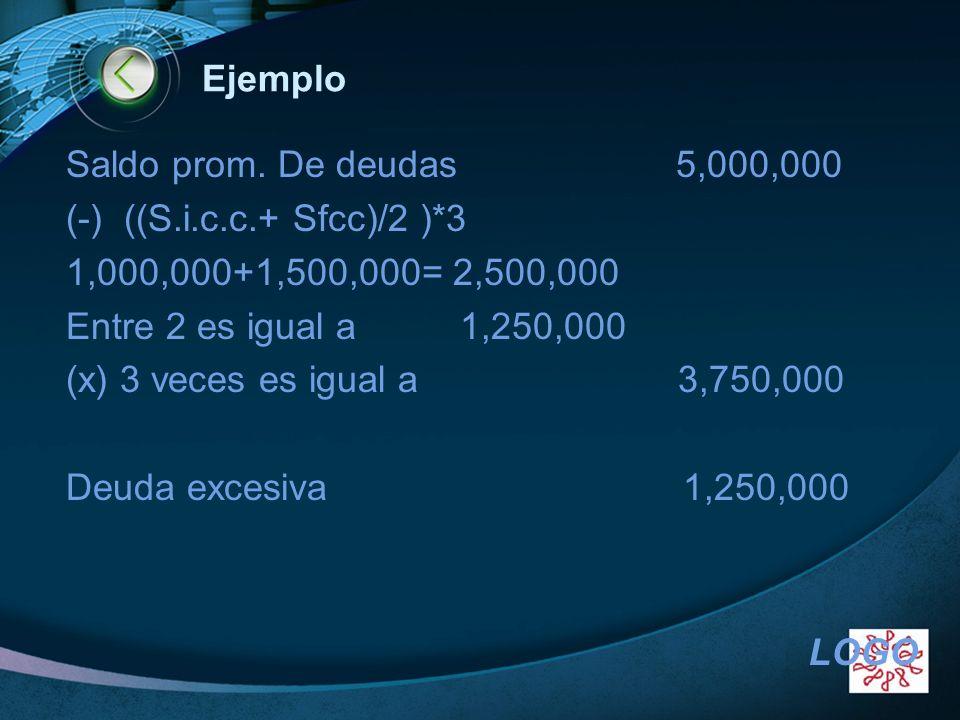 LOGO Ejemplo Saldo prom. De deudas 5,000,000 (-) ((S.i.c.c.+ Sfcc)/2 )*3 1,000,000+1,500,000= 2,500,000 Entre 2 es igual a 1,250,000 (x) 3 veces es ig