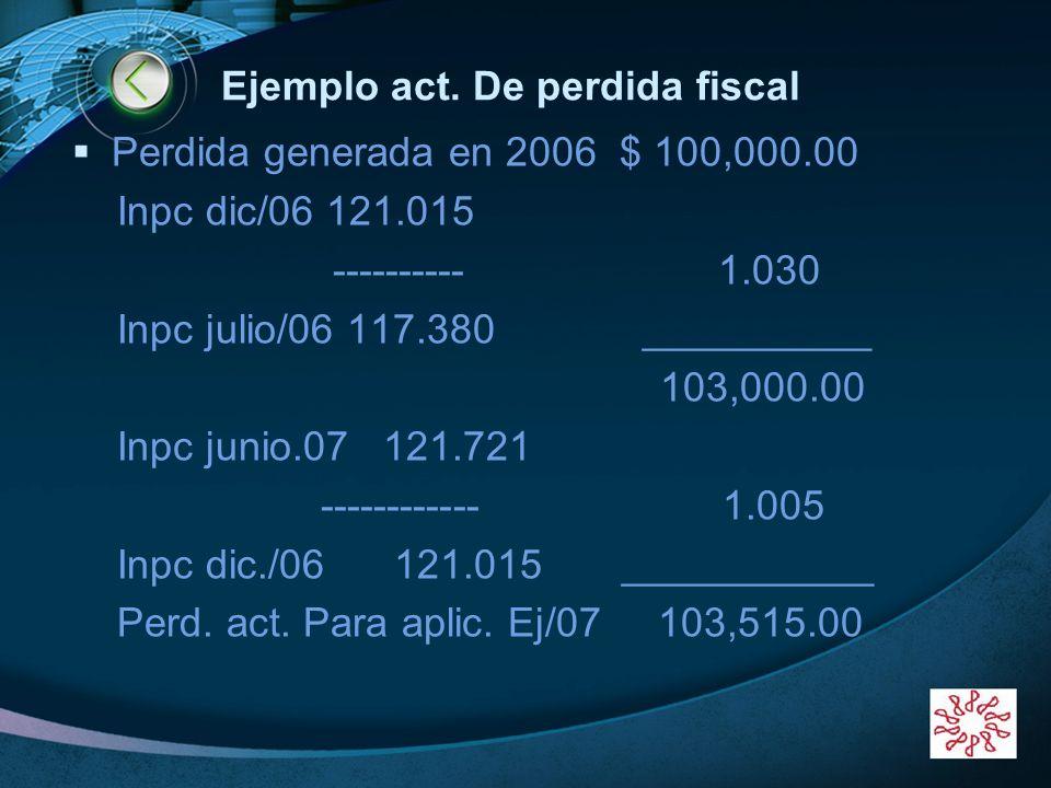 LOGO Ejemplo act. De perdida fiscal Perdida generada en 2006 $ 100,000.00 Inpc dic/06 121.015 ---------- 1.030 Inpc julio/06 117.380 __________ 103,00