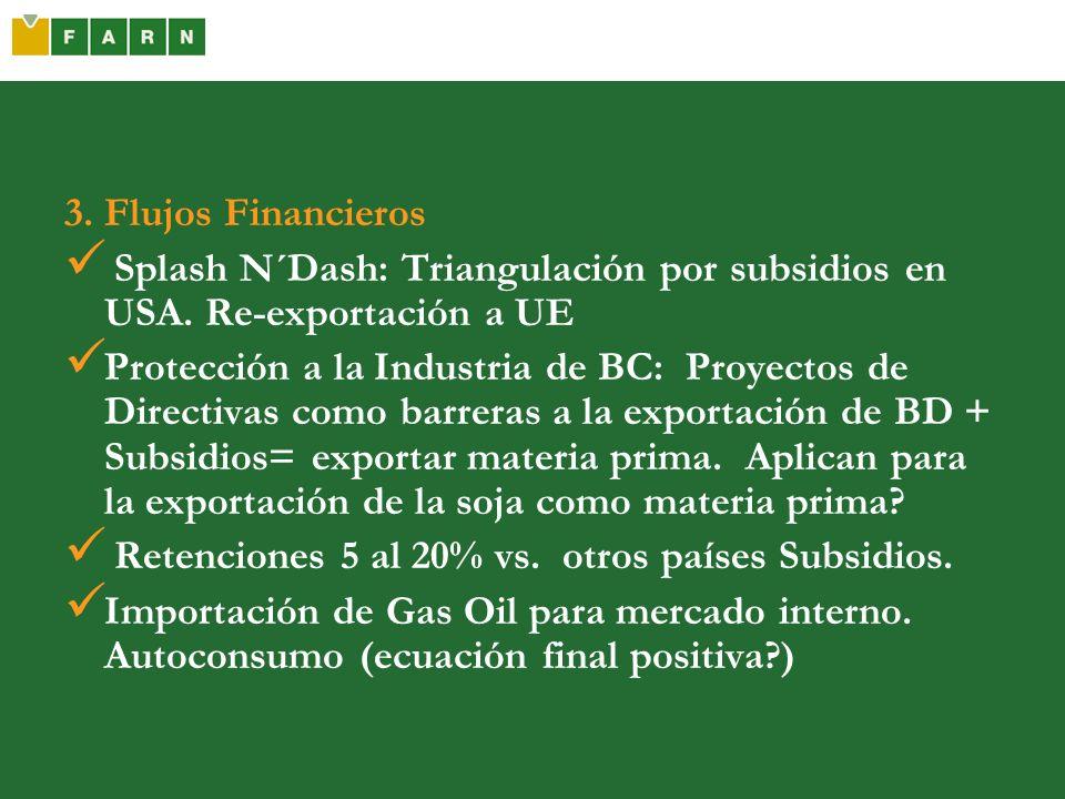 3. Flujos Financieros Splash N´Dash: Triangulación por subsidios en USA. Re-exportación a UE Protección a la Industria de BC: Proyectos de Directivas