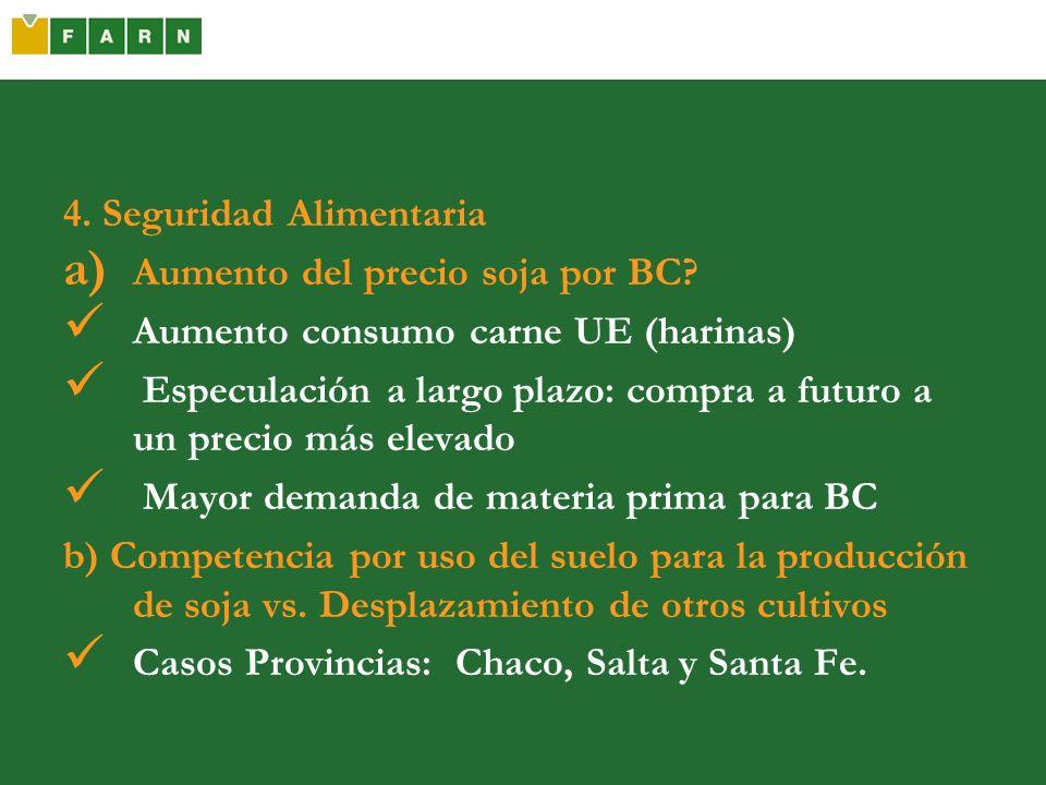 4. Seguridad Alimentaria a) Aumento del precio soja por BC? Aumento consumo carne UE (harinas) Especulación a largo plazo: compra a futuro a un precio