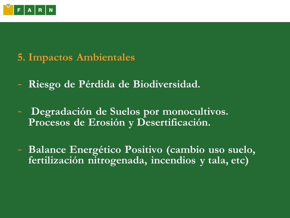 5. Impactos Ambientales - Riesgo de Pérdida de Biodiversidad. - Degradación de Suelos por monocultivos. Procesos de Erosión y Desertificación. - Balan