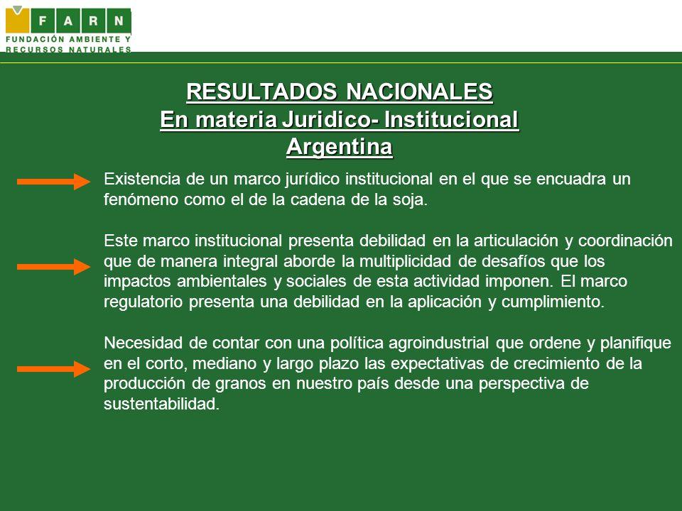RESULTADOS NACIONALES En materia Juridico- Institucional Argentina Existencia de un marco jurídico institucional en el que se encuadra un fenómeno com