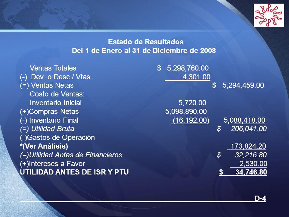 LOGO Estado de Resultados Del 1 de Enero al 31 de Diciembre de 2008 Ventas Totales $ 5,298,760.00 (-) Dev. o Desc./ Vtas. 4,301.00 (=) Ventas Netas $