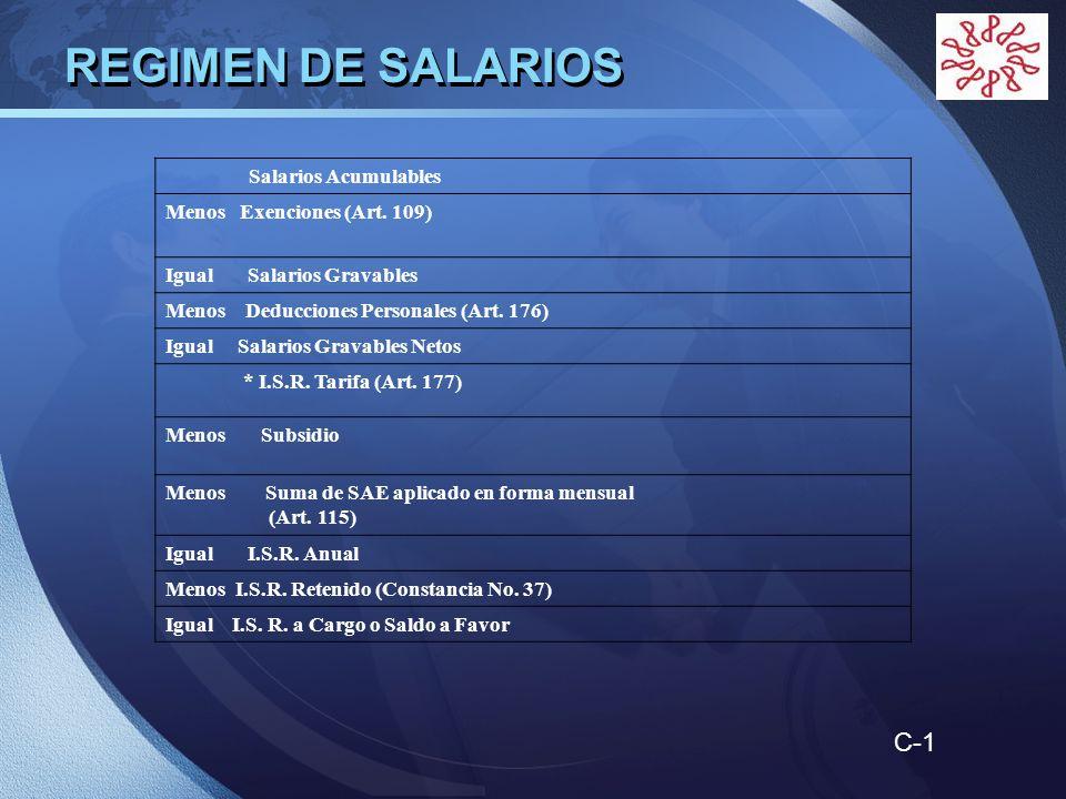 LOGO Salarios Acumulables Menos Exenciones (Art. 109) Igual Salarios Gravables Menos Deducciones Personales (Art. 176) Igual Salarios Gravables Netos