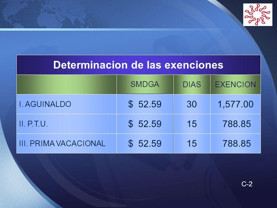 LOGO $ 52.59 I. AGUINALDO SMDGA Determinacion de las exenciones EXENCIONDIAS 1,577.0030 $ 52.59 II. P.T.U. 788.8515 $ 52.59 III. PRIMA VACACIONAL 788.