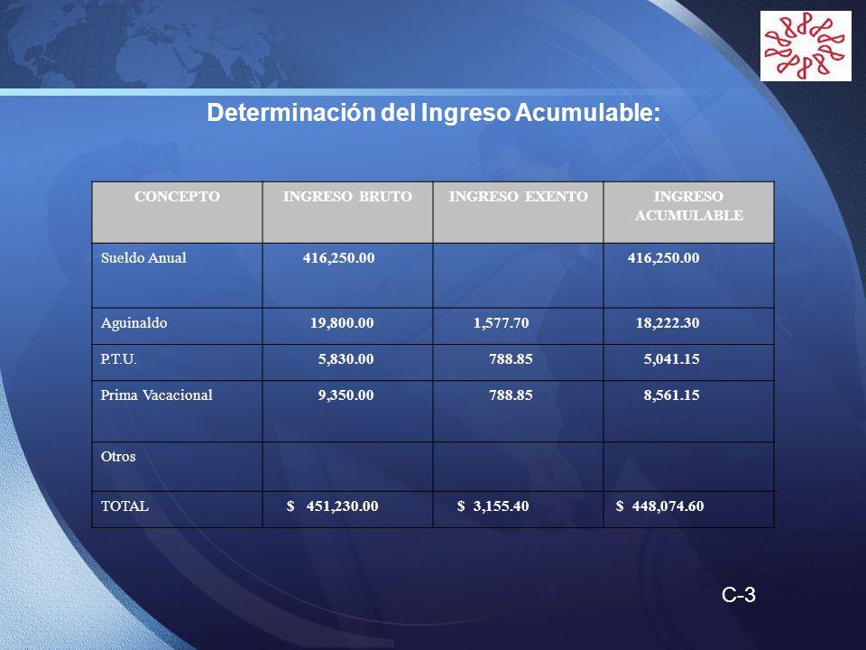 LOGO Determinación del Ingreso Acumulable: CONCEPTOINGRESO BRUTOINGRESO EXENTOINGRESO ACUMULABLE Sueldo Anual 416,250.00 Aguinaldo 19,800.00 1,577.70