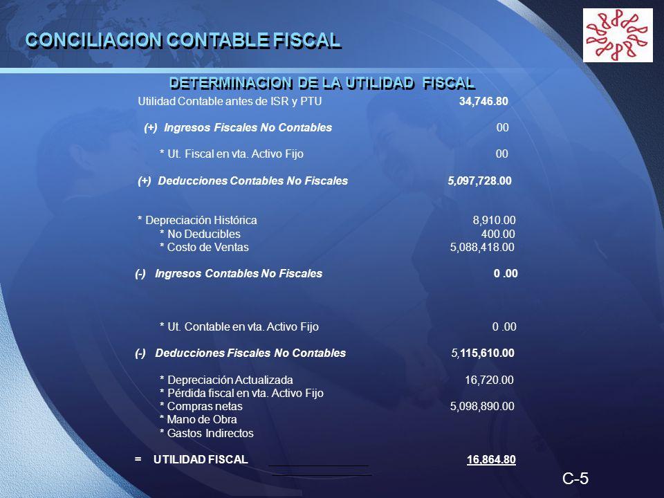 LOGO Utilidad Contable antes de ISR y PTU 34,746.80 (+) Ingresos Fiscales No Contables 00 * Ut. Fiscal en vta. Activo Fijo 00 (+) Deducciones Contable
