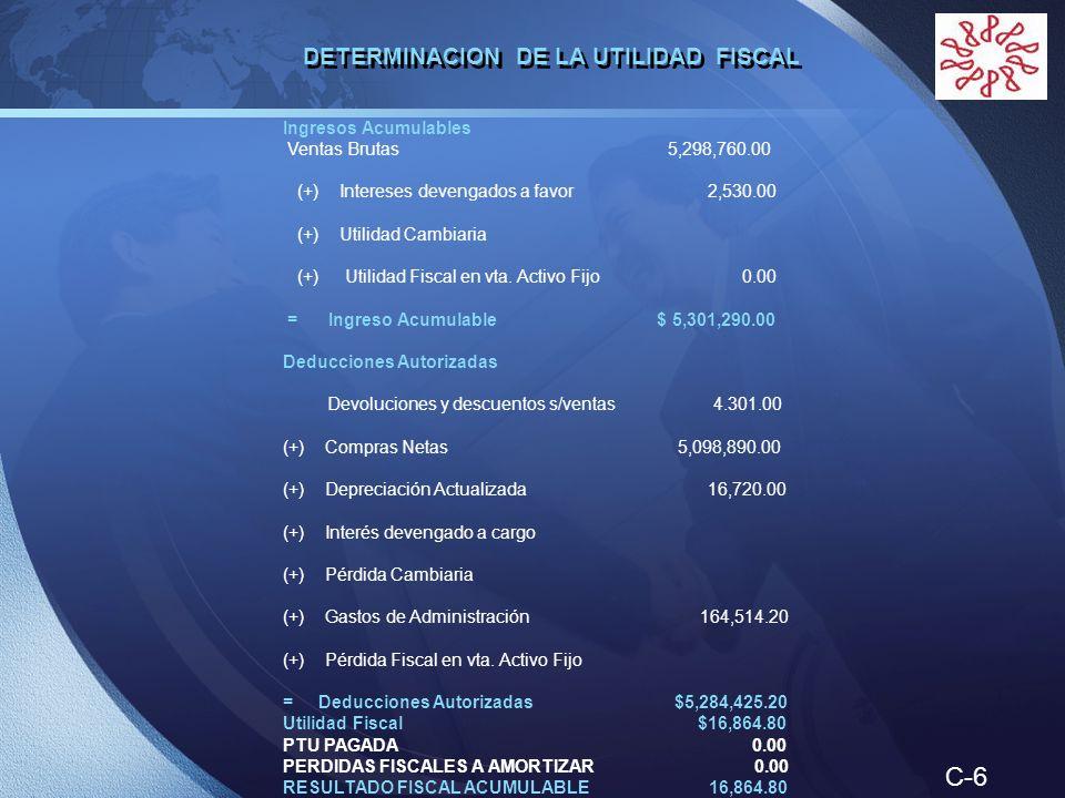 LOGO Ingresos Acumulables Ventas Brutas 5,298,760.00 (+) Intereses devengados a favor 2,530.00 (+) Utilidad Cambiaria (+) Utilidad Fiscal en vta. Acti
