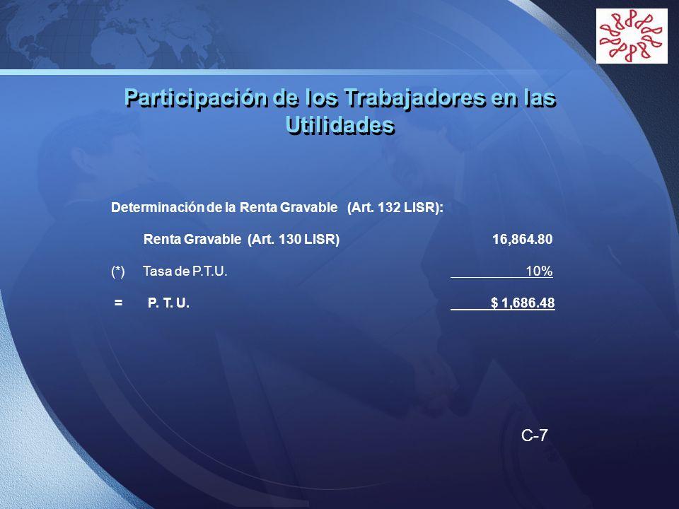 LOGO Determinación de la Renta Gravable (Art. 132 LISR): Renta Gravable (Art. 130 LISR) 16,864.80 (*) Tasa de P.T.U. 10% = P. T. U. $ 1,686.48 Partici