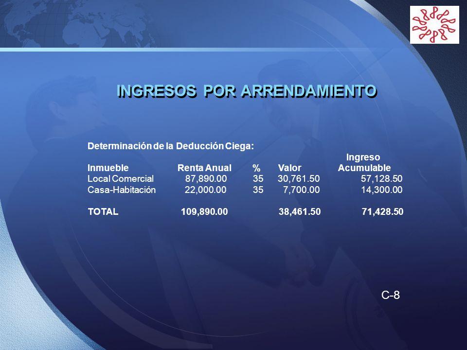 LOGO INGRESOS POR ARRENDAMIENTO Determinación de la Deducción Ciega: Ingreso Inmueble Renta Anual % Valor Acumulable Local Comercial 87,890.00 35 30,7